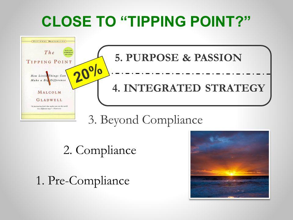 1. Pre-Compliance 2. Compliance 3. Beyond Compliance 4.