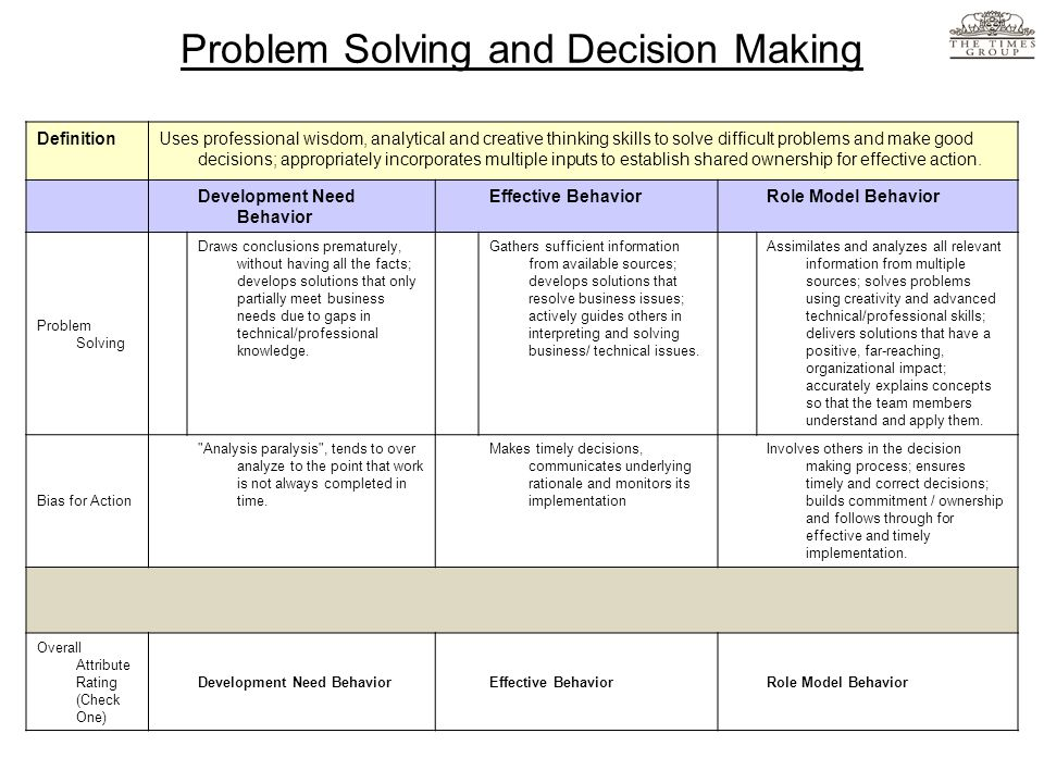 Problem Solving and Decision Making DefinitionUses professional wisdom, analytical and creative thinking skills to solve difficult problems and make g