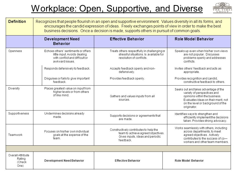 Workplace: Open, Supportive, and Diverse DefinitionRecognizes that people flourish in an open and supportive environment. Values diversity in all its