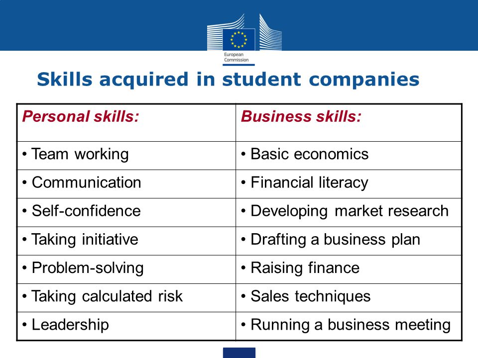 Skills acquired in student companies Personal skills:Business skills: Team working Basic economics Communication Financial literacy Self-confidence Developing market research Taking initiative Drafting a business plan Problem-solving Raising finance Taking calculated risk Sales techniques Leadership Running a business meeting