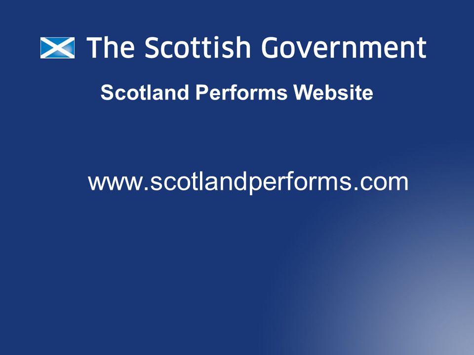 Scotland Performs Website www.scotlandperforms.com