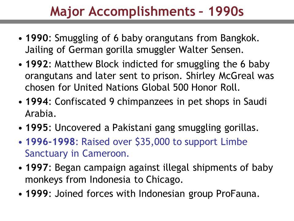 Major Accomplishments – 1990s 1990: Smuggling of 6 baby orangutans from Bangkok.
