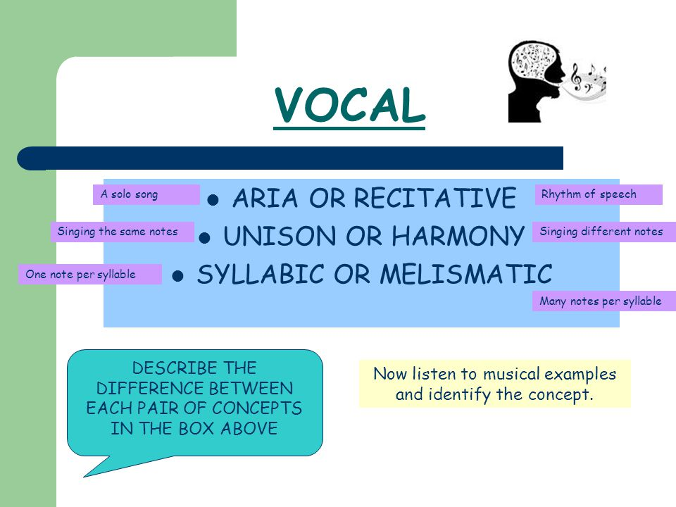 VOCAL ARIA OR RECITATIVE A solo song Rhythm of speech UNISON OR HARMONY Singing the same notesSinging different notes SYLLABIC OR MELISMATIC One note per syllable Many notes per syllable Now listen to musical examples and identify the concept.