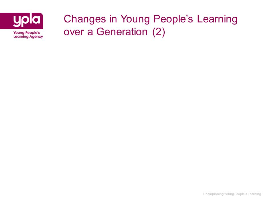 Championing Young People's Learning Changes in Young People's Learning over a Generation (2)