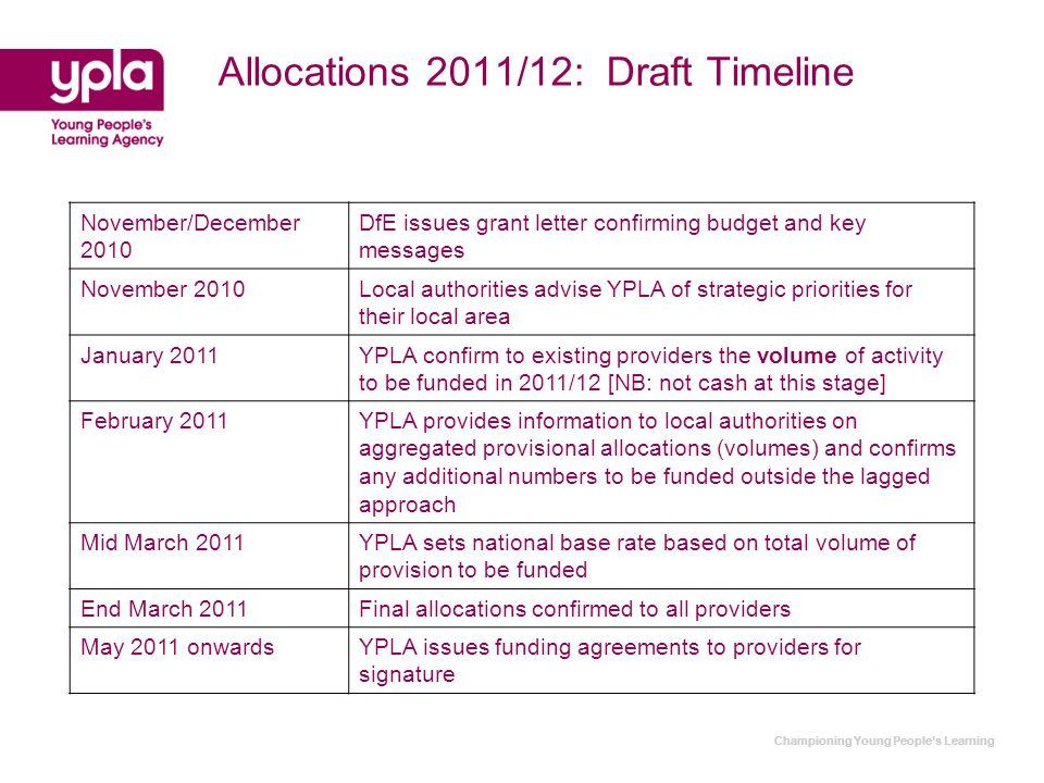 Championing Young People's Learning Allocations 2011/12: Draft Timeline November/December 2010 DfE issues grant letter confirming budget and key messages November 2010Local authorities advise YPLA of strategic priorities for their local area January 2011YPLA confirm to existing providers the volume of activity to be funded in 2011/12 [NB: not cash at this stage] February 2011YPLA provides information to local authorities on aggregated provisional allocations (volumes) and confirms any additional numbers to be funded outside the lagged approach Mid March 2011YPLA sets national base rate based on total volume of provision to be funded End March 2011Final allocations confirmed to all providers May 2011 onwardsYPLA issues funding agreements to providers for signature