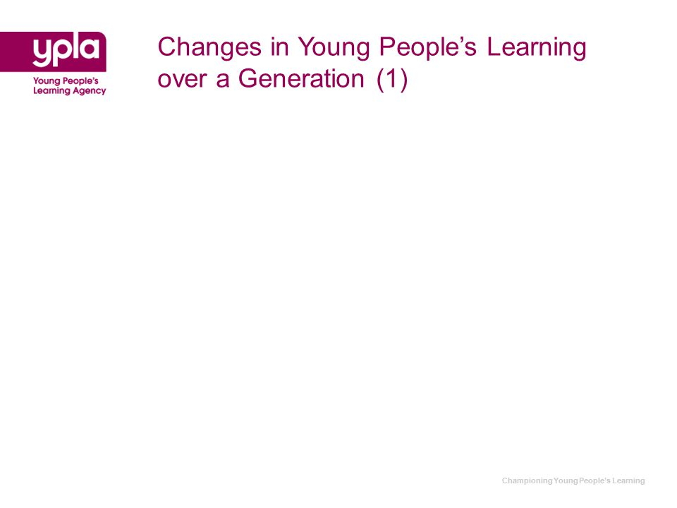 Championing Young People's Learning Changes in Young People's Learning over a Generation (1)
