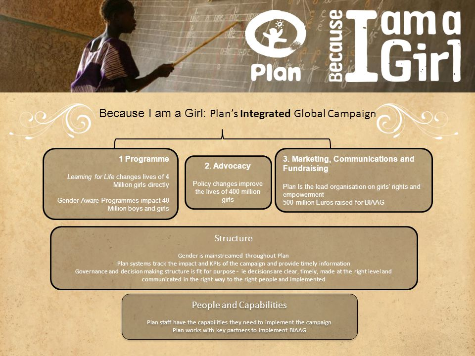 Because I am a Girl: Plan's Integrated Global Campaign 2.