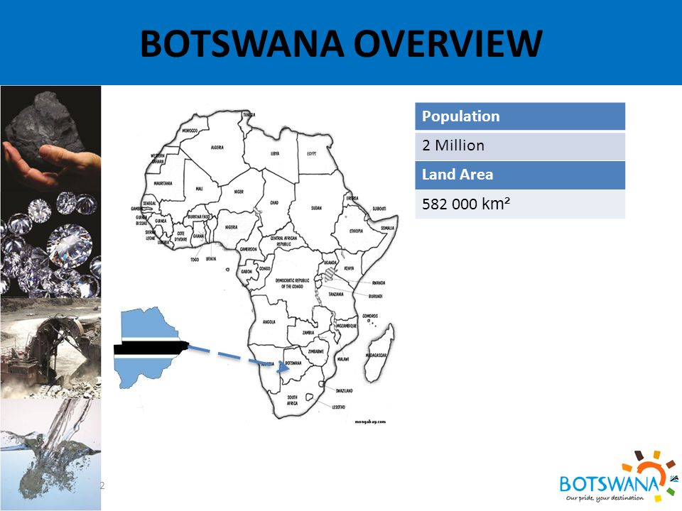 BOTSWANA OVERVIEW Population 2 Million Land Area 582 000 km² 2