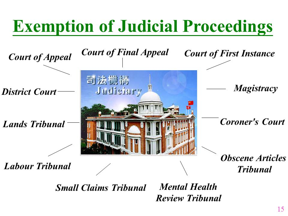 Exemption of Judicial Proceedings Court of Appeal Court of Final Appeal Court of First Instance District Court Obscene Articles Tribunal Labour Tribunal Small Claims Tribunal Mental Health Review Tribunal Magistracy Lands Tribunal Coroner s Court 15
