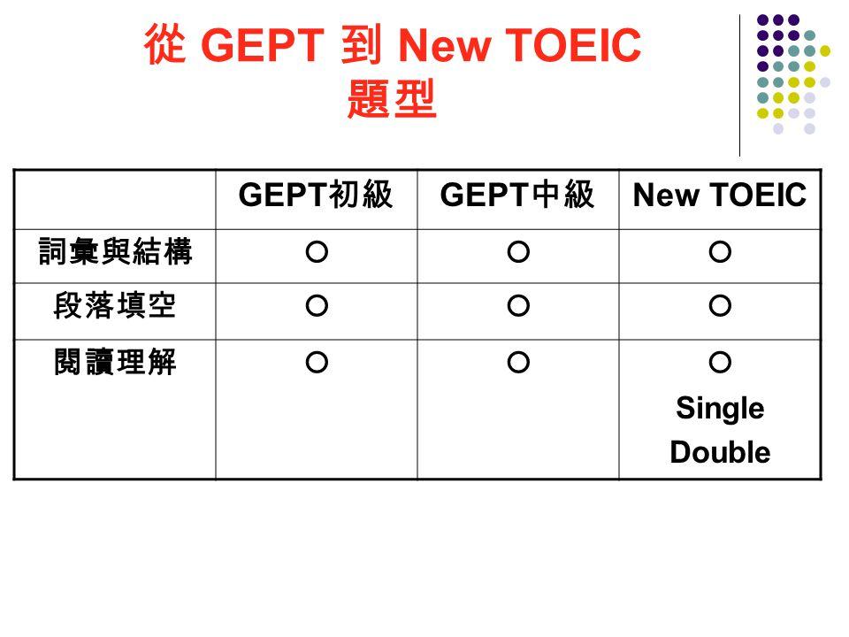 GEPT 初級 GEPT 中級 New TOEIC 詞彙與結構 15 40 段落填空 10 2 段 各 4~6 格 10 2 段 各 5 格 12 3 篇 各 4 題 閱讀理解 1015 4~6 組 單篇 28 題 7-10 組 雙篇 20 題 四組, 各 5 題 從 GEPT 到 New TOEIC 題目數