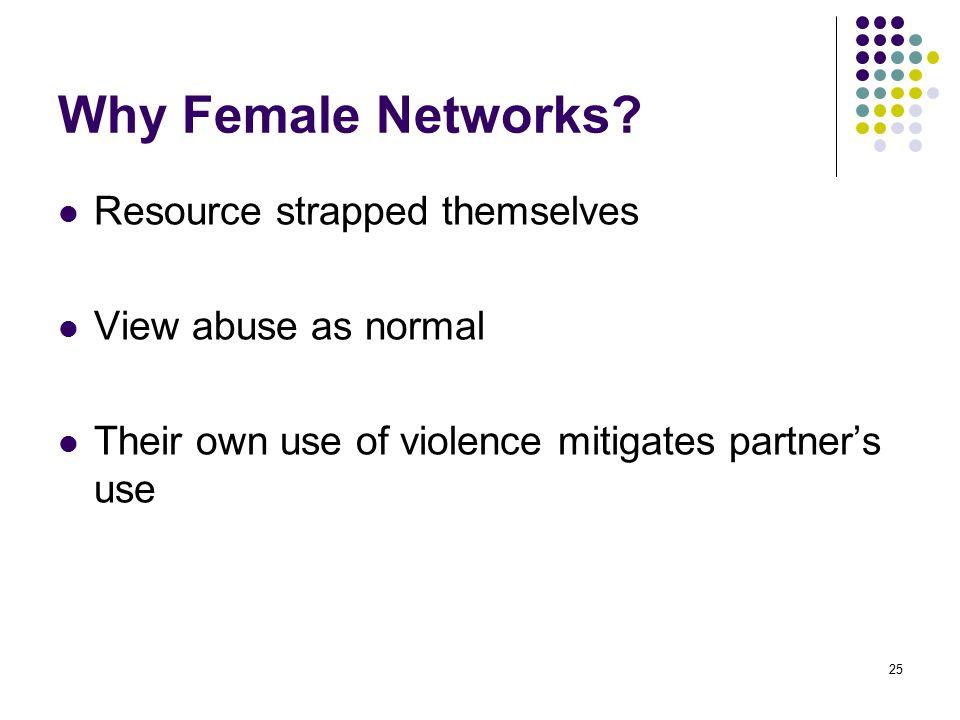 25 Why Female Networks.