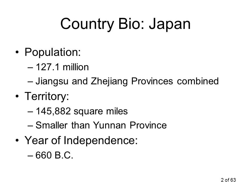 2 of 63 Country Bio: Japan Population: –127.1 million –Jiangsu and Zhejiang Provinces combined Territory: –145,882 square miles –Smaller than Yunnan P