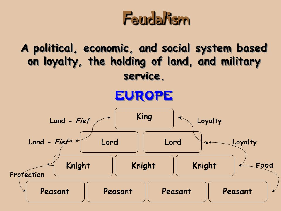 FeudalismFeudalism A political, economic, and social system based on loyalty, the holding of land, and military service. Japan: Japan: A political, ec
