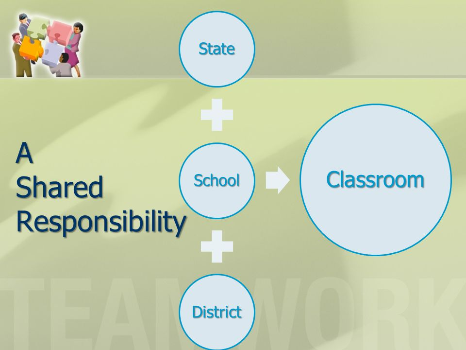A Shared Responsibility State School District Classroom