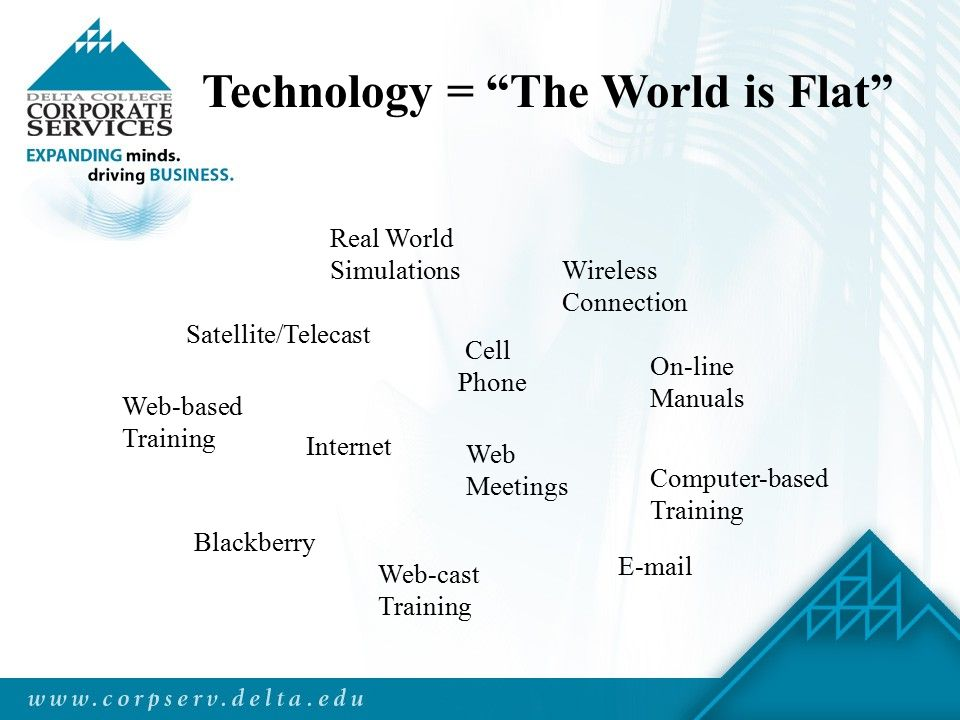 Technology = The World is Flat Computer-based Training Web-based Training Web-cast Training Satellite/Telecast On-line Manuals Web Meetings Internet Blackberry Cell Phone Wireless Connection Real World Simulations E-mail