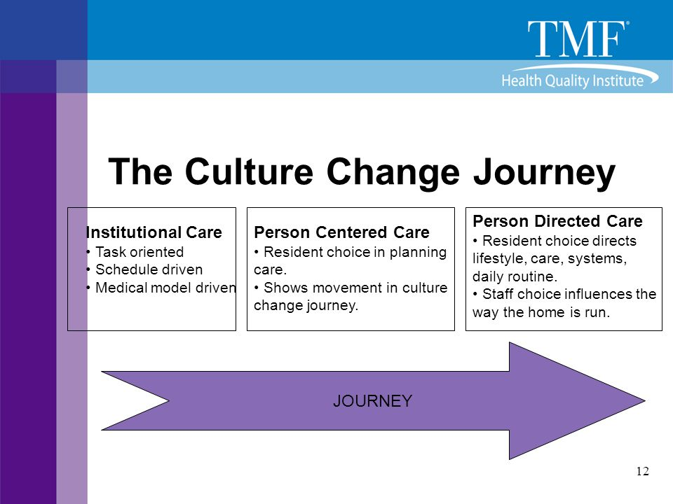 12 The Culture Change Journey JOURNEY Institutional Care Task oriented Schedule driven Medical model driven Person Centered Care Resident choice in pl