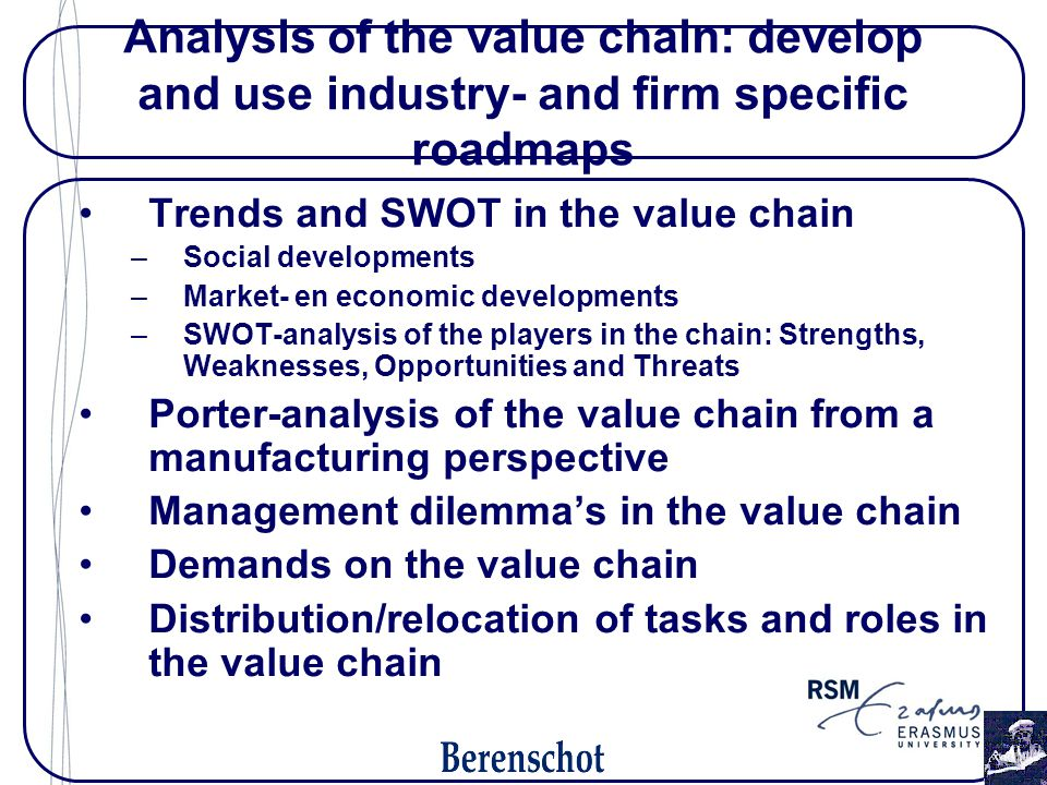 Analysis of the value chain: develop and use industry- and firm specific roadmaps Trends and SWOT in the value chain –Social developments –Market- en economic developments –SWOT-analysis of the players in the chain: Strengths, Weaknesses, Opportunities and Threats Porter-analysis of the value chain from a manufacturing perspective Management dilemma's in the value chain Demands on the value chain Distribution/relocation of tasks and roles in the value chain