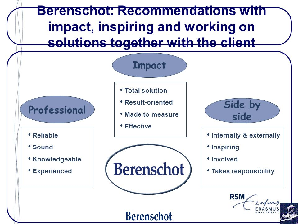 Impact Professional Side by side Reliable Sound Knowledgeable Experienced Total solution Result-oriented Made to measure Effective Internally & externally Inspiring Involved Takes responsibility Berenschot: Recommendations with impact, inspiring and working on solutions together with the client