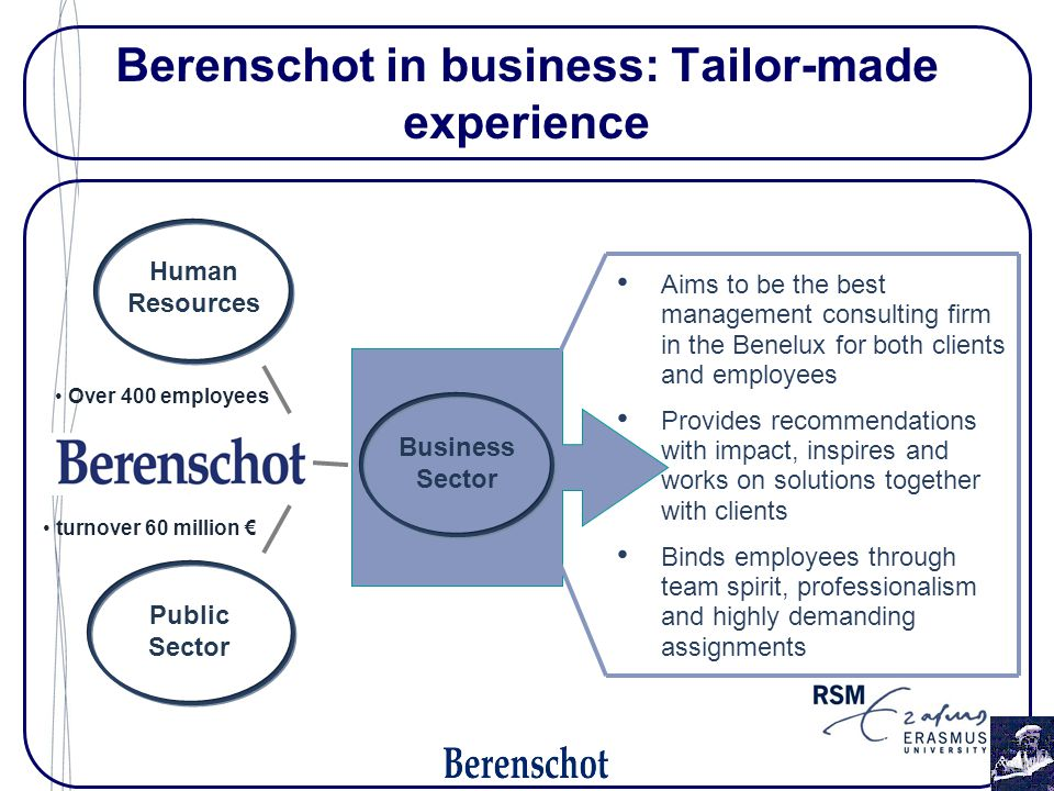 Human Resources Public Sector Business Sector Aims to be the best management consulting firm in the Benelux for both clients and employees Provides re