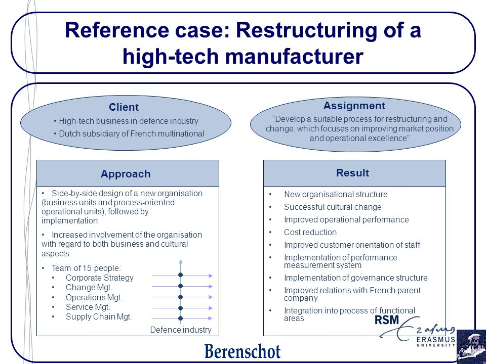 Approach Result Client Assignment High-tech business in defence industry Dutch subsidiary of French multinational Defence industry New organisational