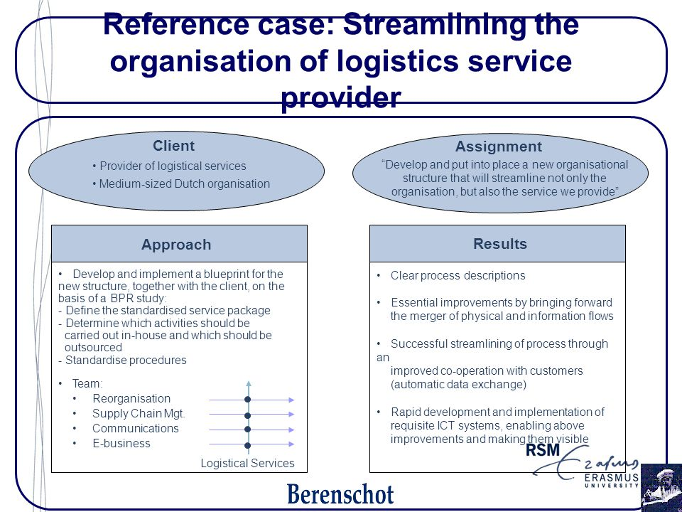 Approach Results Client Assignment Provider of logistical services Medium-sized Dutch organisation Logistical Services Clear process descriptions Esse