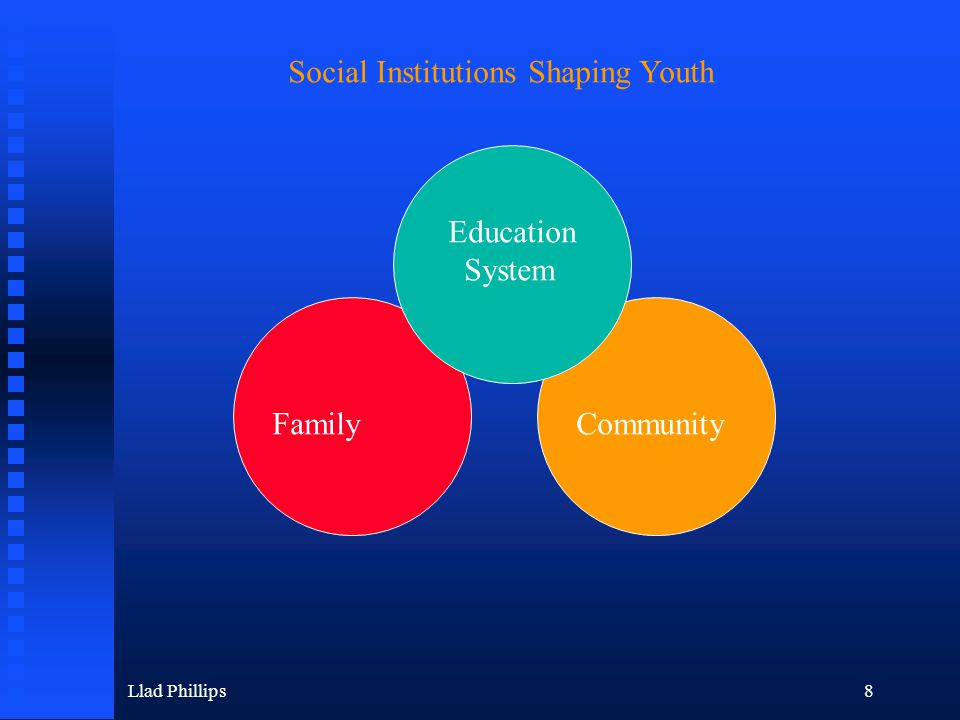 Source: Glenn C.Loury, Ch 1 of Families, Schools, and Delinquency Prevention, eds.
