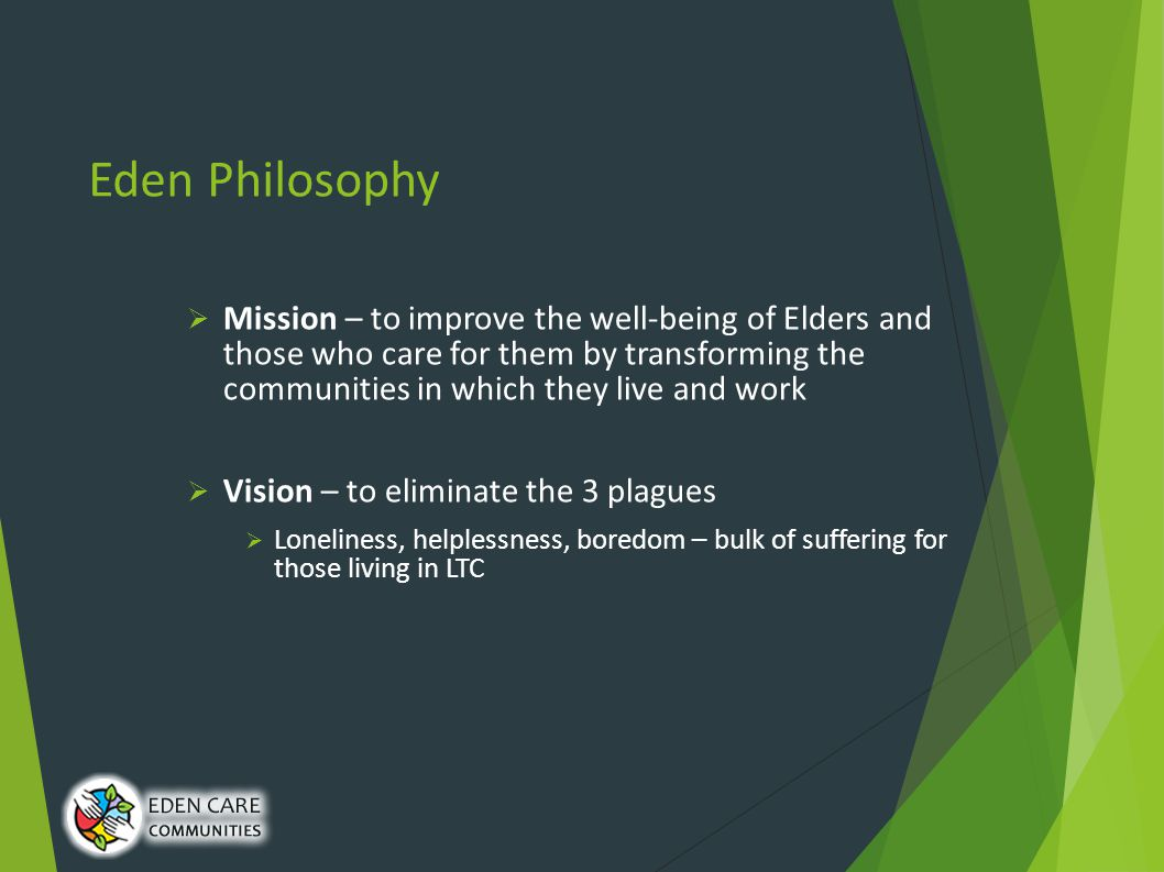 Eden Care Philosophy  Guided by 10 Principles 1.Human habitat 2.