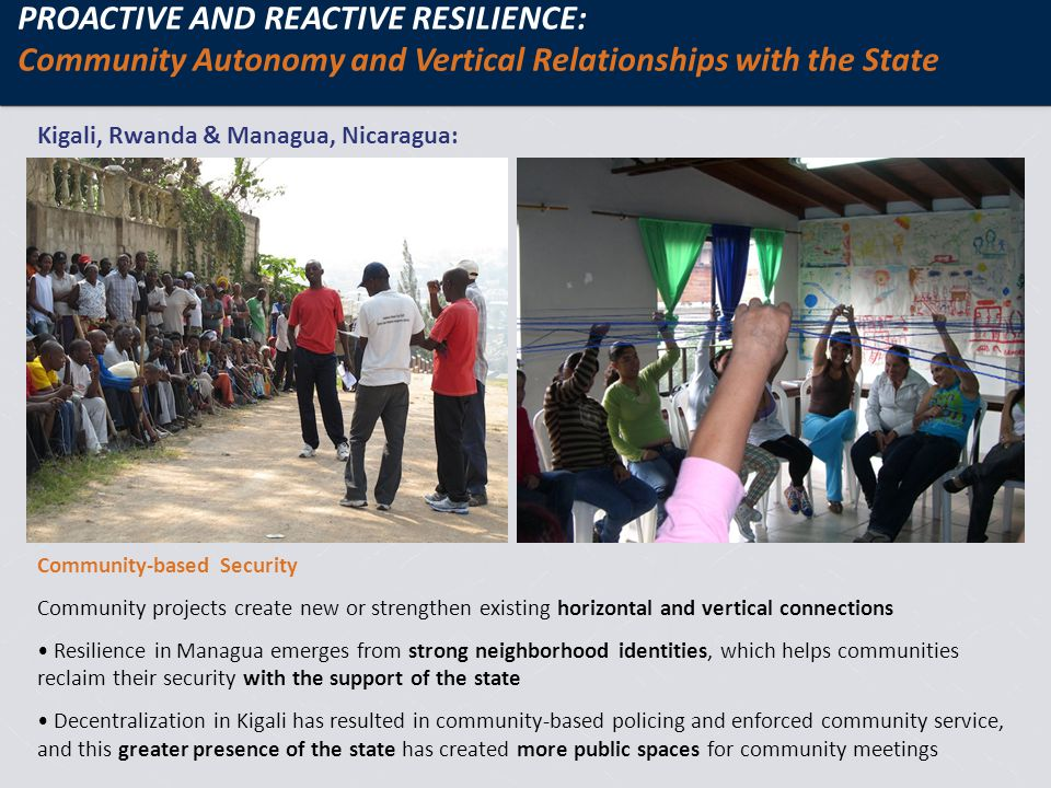 PROACTIVE AND REACTIVE RESILIENCE: Community Autonomy and Vertical Relationships with the State Kigali, Rwanda & Managua, Nicaragua: Community-based Security Community projects create new or strengthen existing horizontal and vertical connections Resilience in Managua emerges from strong neighborhood identities, which helps communities reclaim their security with the support of the state Decentralization in Kigali has resulted in community-based policing and enforced community service, and this greater presence of the state has created more public spaces for community meetings