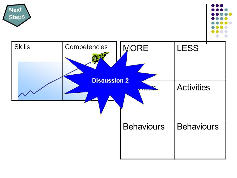 SkillsCompetencies Next Steps MORELESS Activities Behaviours Discussion 2