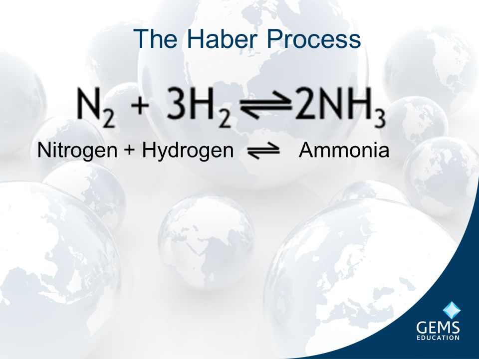 The Haber Process Nitrogen + Hydrogen Ammonia