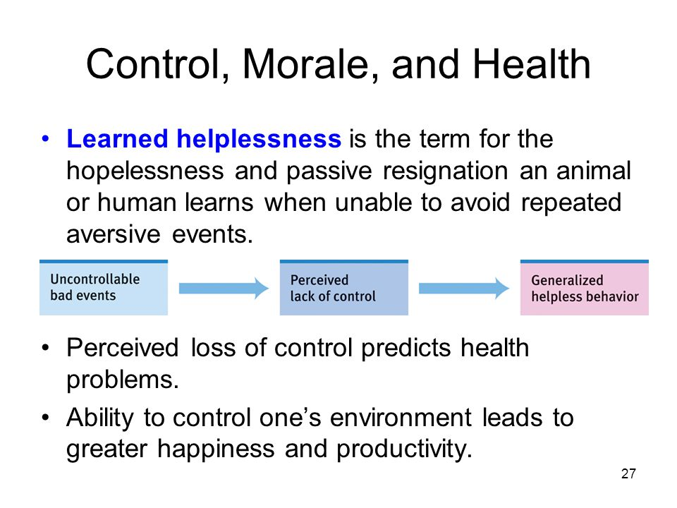 27 Control, Morale, and Health Learned helplessness is the term for the hopelessness and passive resignation an animal or human learns when unable to avoid repeated aversive events.