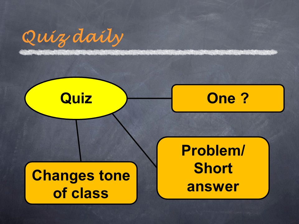 Quiz daily Quiz One Problem/ Short answer Changes tone of class