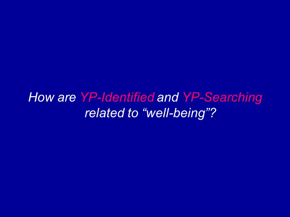"How are YP-Identified and YP-Searching related to ""well-being""?"