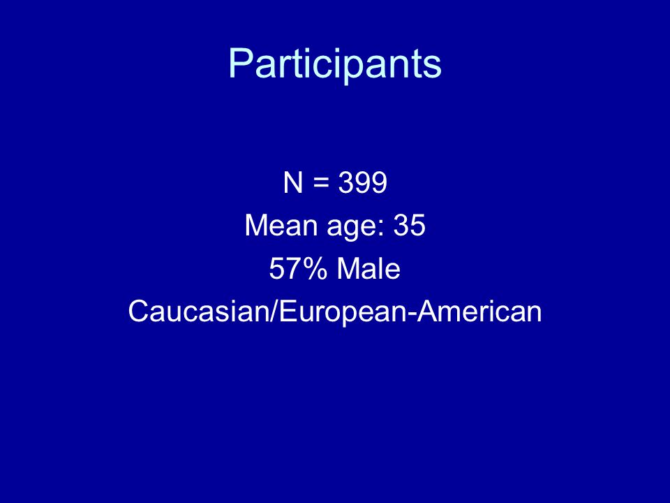 Participants N = 399 Mean age: 35 57% Male Caucasian/European-American