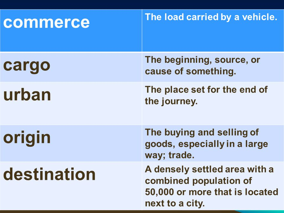 commerce The load carried by a vehicle. cargo The beginning, source, or cause of something. urban The place set for the end of the journey. origin The