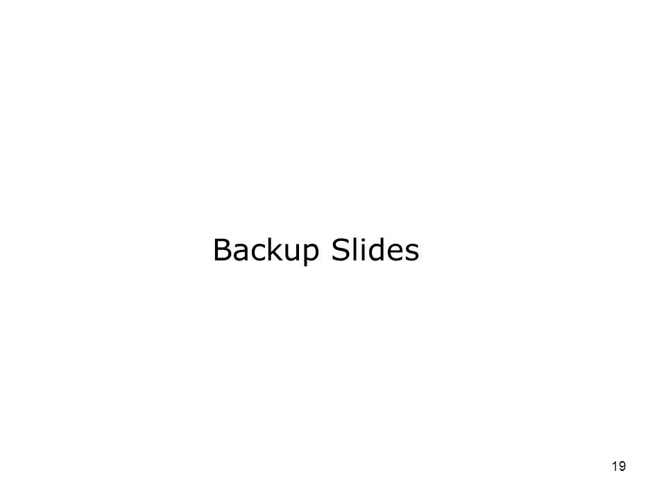 19 Backup Slides