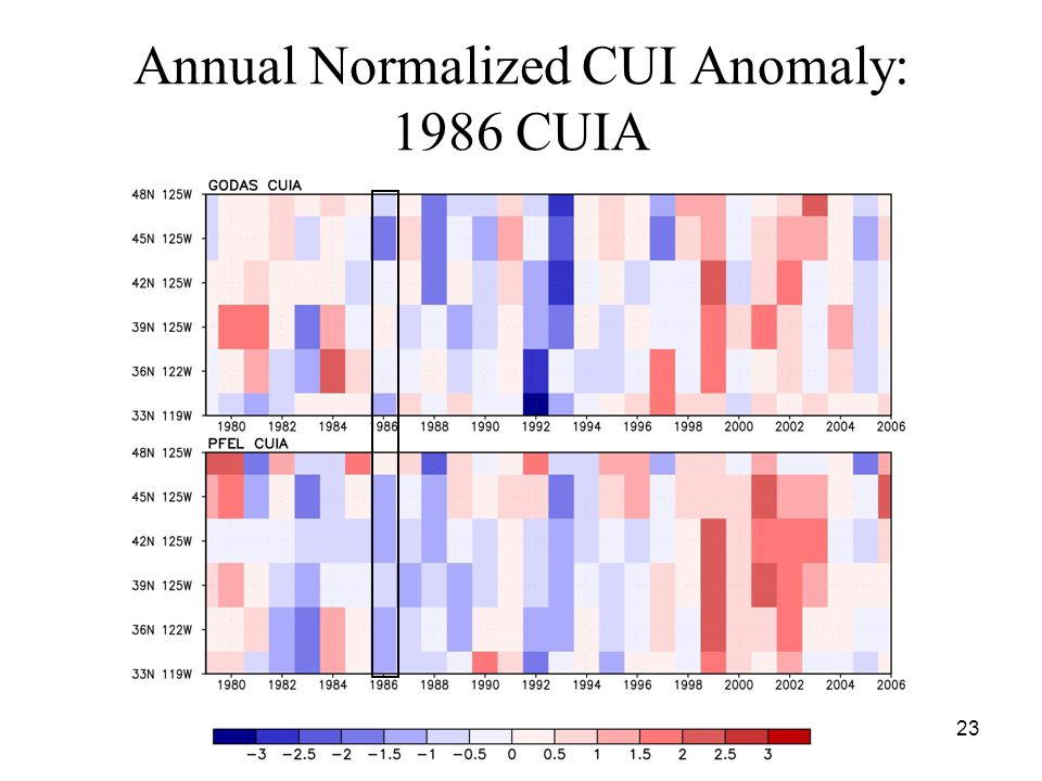 23 Annual Normalized CUI Anomaly: 1986 CUIA