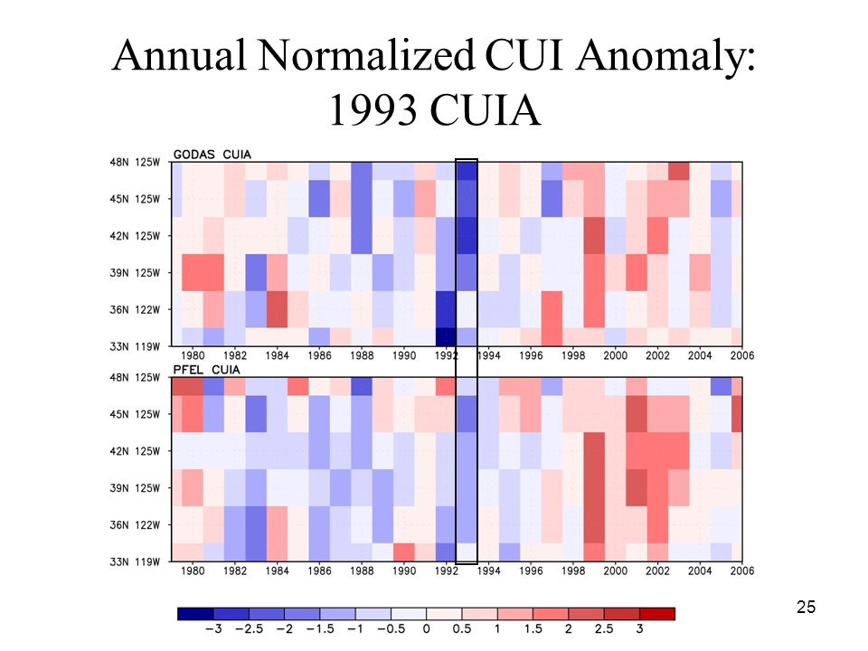 25 Annual Normalized CUI Anomaly: 1993 CUIA