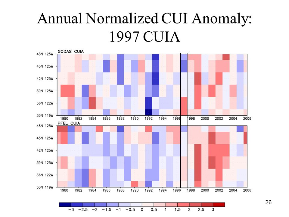 26 Annual Normalized CUI Anomaly: 1997 CUIA