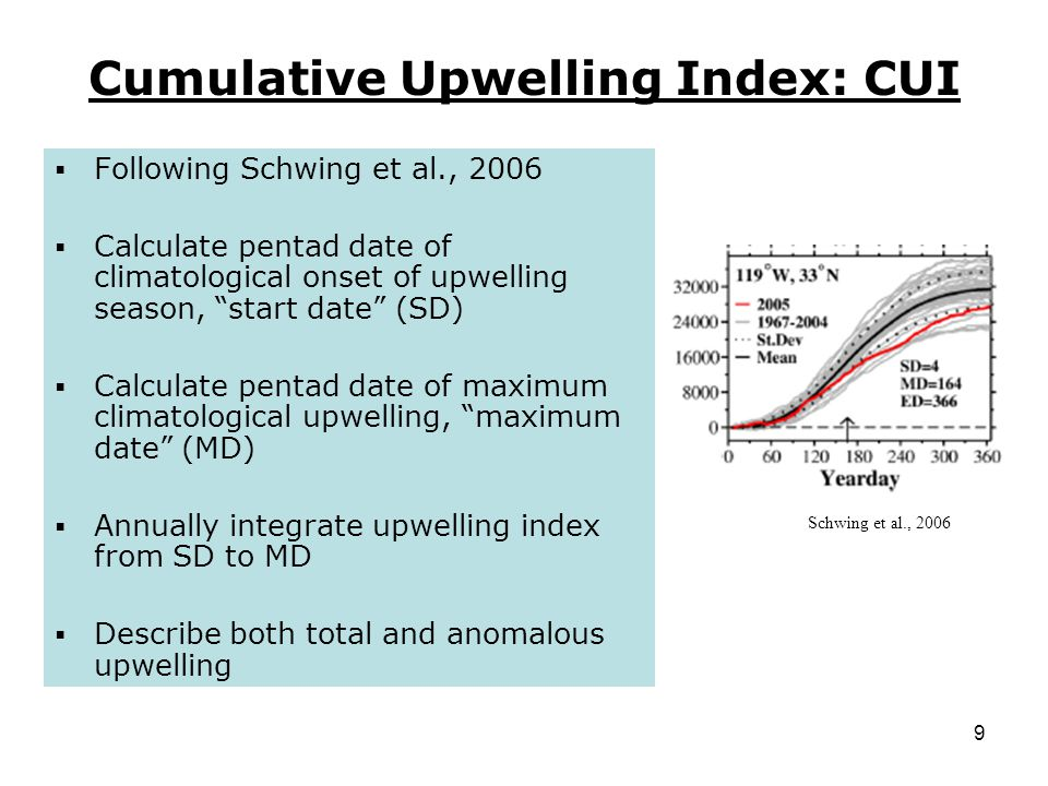 9 Cumulative Upwelling Index: CUI  Following Schwing et al., 2006  Calculate pentad date of climatological onset of upwelling season, start date (SD)  Calculate pentad date of maximum climatological upwelling, maximum date (MD)  Annually integrate upwelling index from SD to MD  Describe both total and anomalous upwelling Schwing et al., 2006