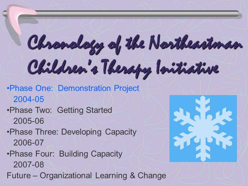 Chronology of the Northeastman Children's Therapy Initiative Phase One: Demonstration Project 2004-05 Phase Two: Getting Started 2005-06 Phase Three: Developing Capacity 2006-07 Phase Four: Building Capacity 2007-08 Future – Organizational Learning & Change