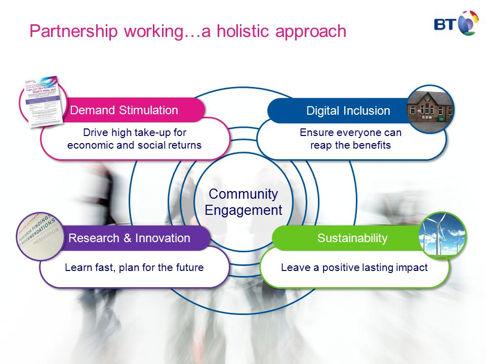 Community Engagement Partnership working…a holistic approach Drive high take-up for economic and social returns Demand Stimulation Ensure everyone can reap the benefits Digital Inclusion Learn fast, plan for the future Research & Innovation Leave a positive lasting impact Sustainability