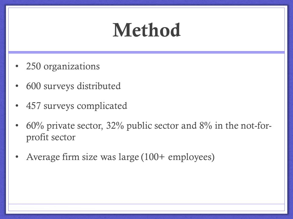 Method 250 organizations 600 surveys distributed 457 surveys complicated 60% private sector, 32% public sector and 8% in the not-for- profit sector Av