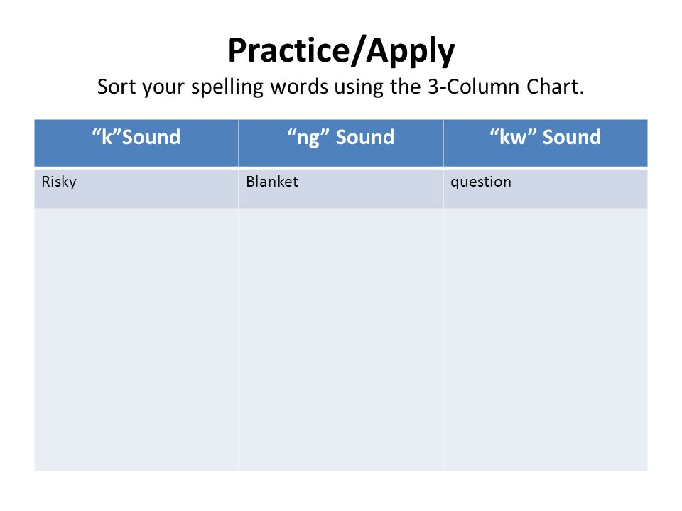 Practice/Apply Sort your spelling words using the 3-Column Chart.