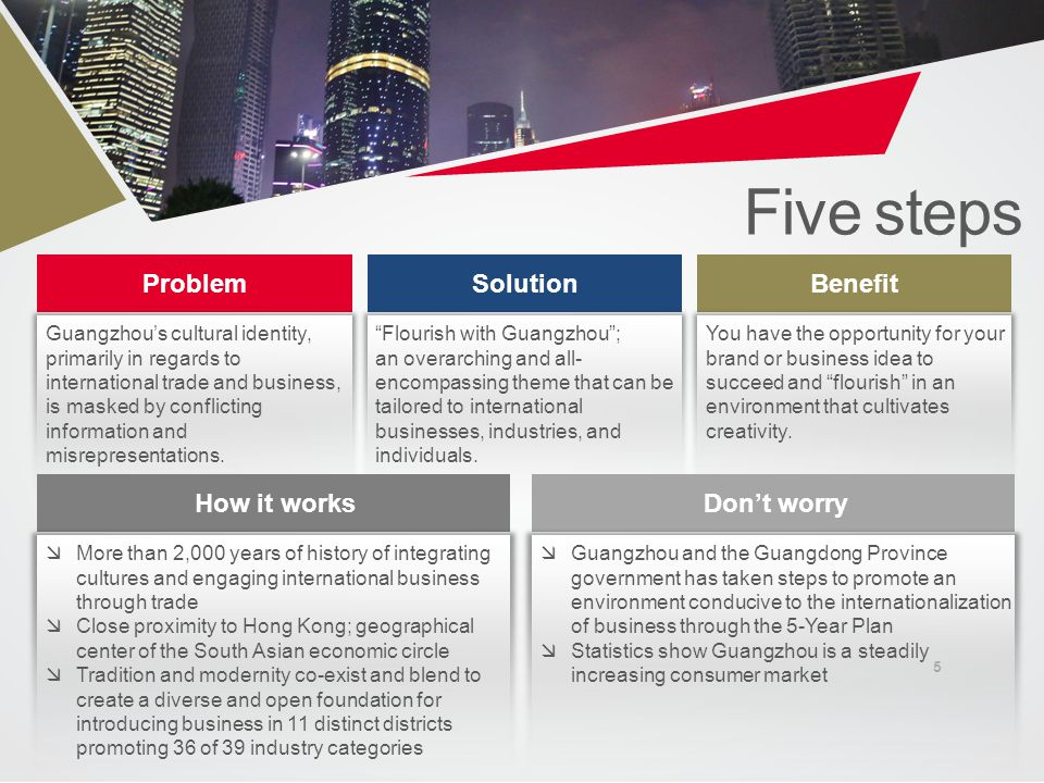 Five steps 5 Problem Guangzhou's cultural identity, primarily in regards to international trade and business, is masked by conflicting information and misrepresentations.