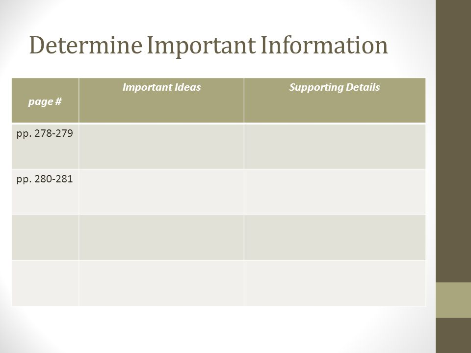 Determine Important Information page # Important IdeasSupporting Details pp. 278-279 pp. 280-281