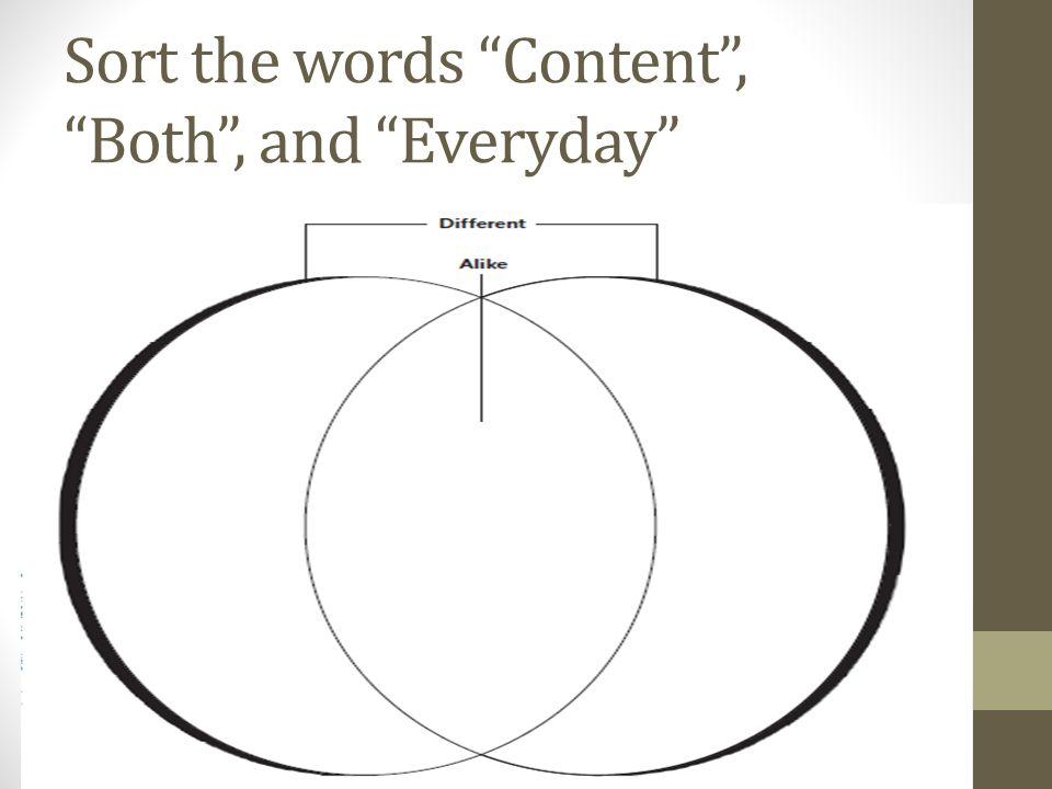Sort the words Content , Both , and Everyday