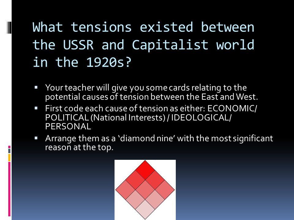 What tensions existed between the USSR and Capitalist world in the 1920s.