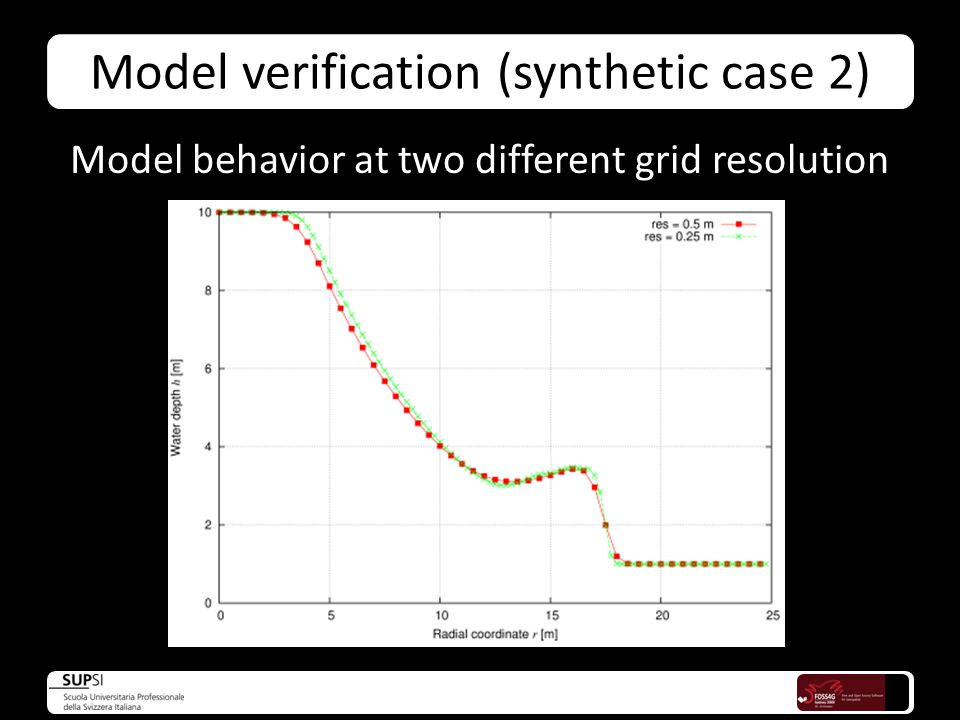 Model verification (synthetic case 2) Model behavior at two different grid resolution