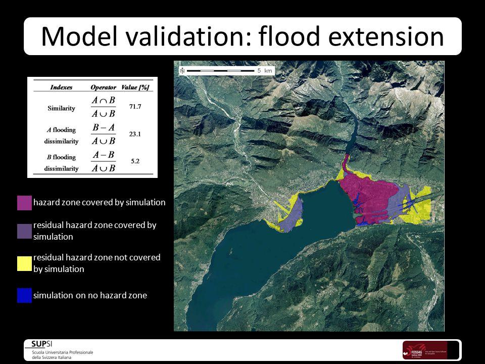 Model validation: flood extension hazard zone covered by simulation residual hazard zone covered by simulation residual hazard zone not covered by simulation simulation on no hazard zone